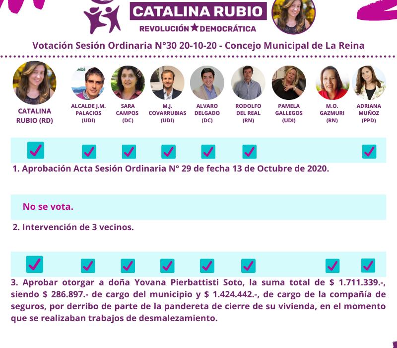 Votación Sesión Ordinaria N°30 20-09-2020